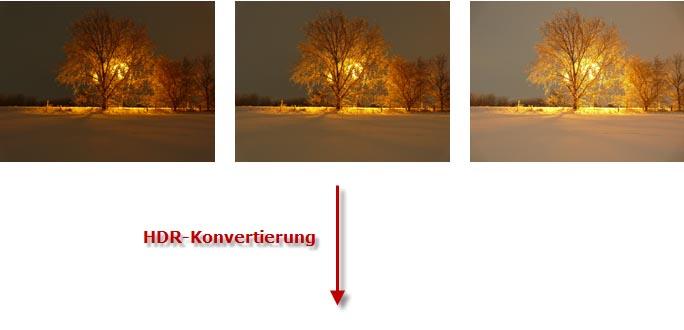 HDR-Konvertierung durch 3er-Bilderreihe