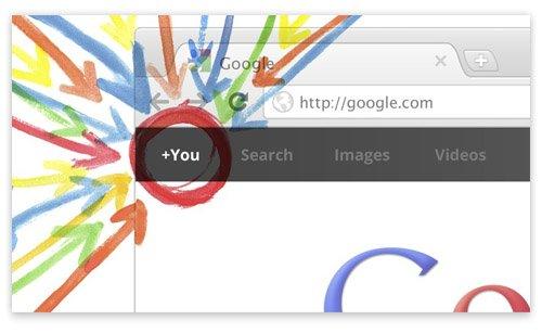 Bei Google+ mitmachen
