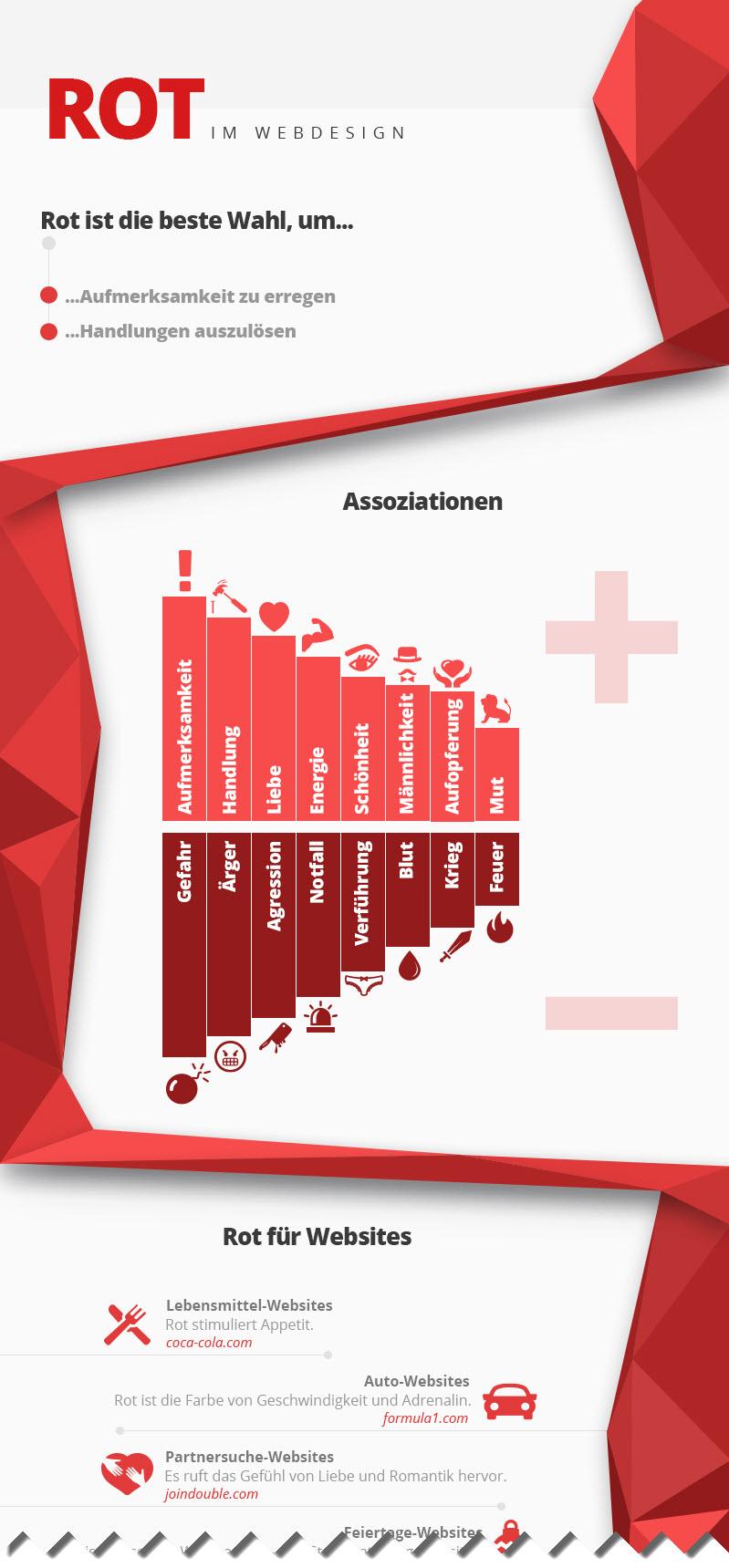 Infografik: Rot im Webdesign