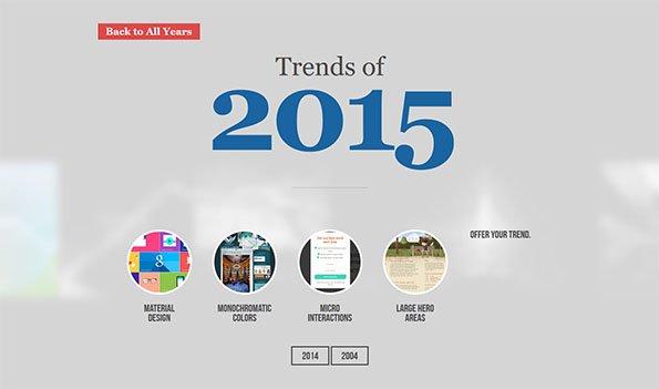 Webdesign Trends von 2004 bis 2015
