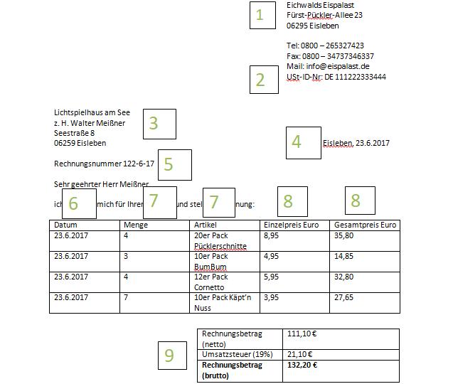 Beispiel einer korrekten Rechnung
