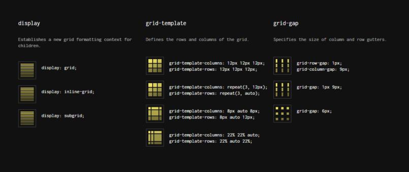grid-ein-einfacher-visueller-cheatsheet-fuer-css-grid-layouts