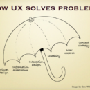 ist-ux-wirklich-nur-fuer-produkte-bildschirme-und-websites