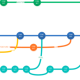 D:\Users\jonathantorke\Desktop\Blogbilder\wie-du-deine-git-branches-organisierst.png